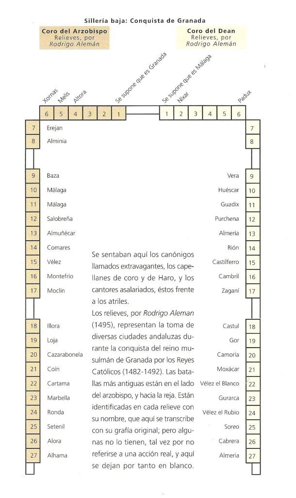 Mapa del coro bajo de la Silleria de Toledo. Setenil está marcado en la casilla 25, a la izquierda según vemos la imagen.
