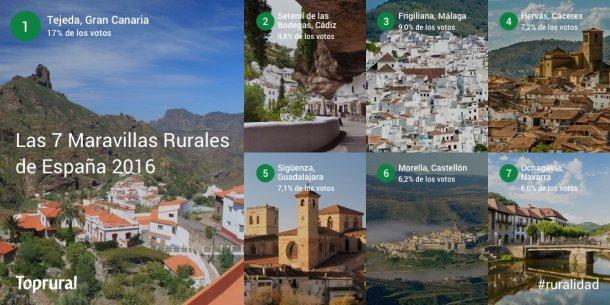 Pincha aquí para ver el podio final de Las Siete Maravillas Rurales de España.
